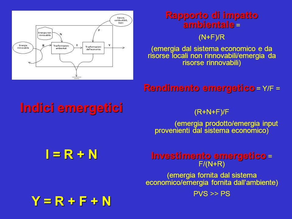 Indici emergetici I = R + N Y = R + F + N