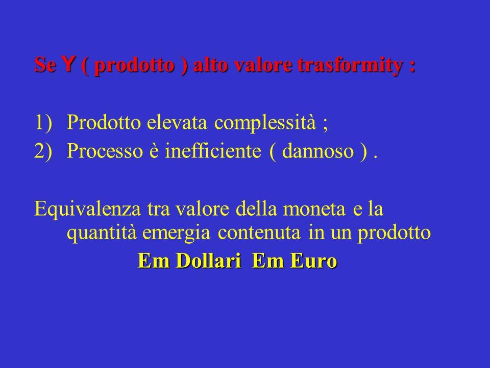 Se Y ( prodotto ) alto valore trasformity :