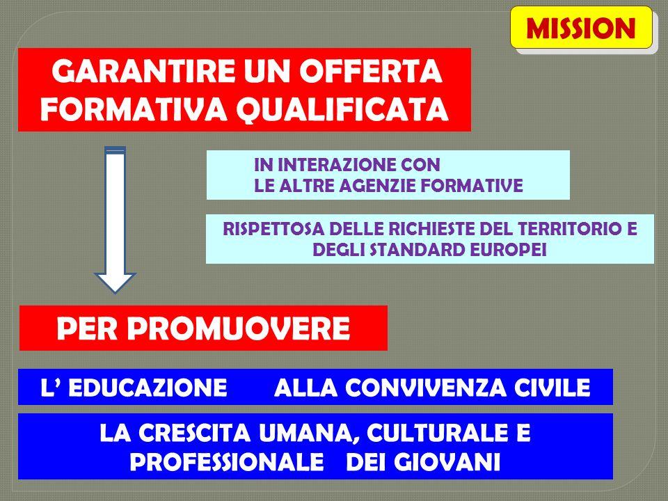 PER PROMUOVERE MISSION L' EDUCAZIONE ALLA CONVIVENZA CIVILE
