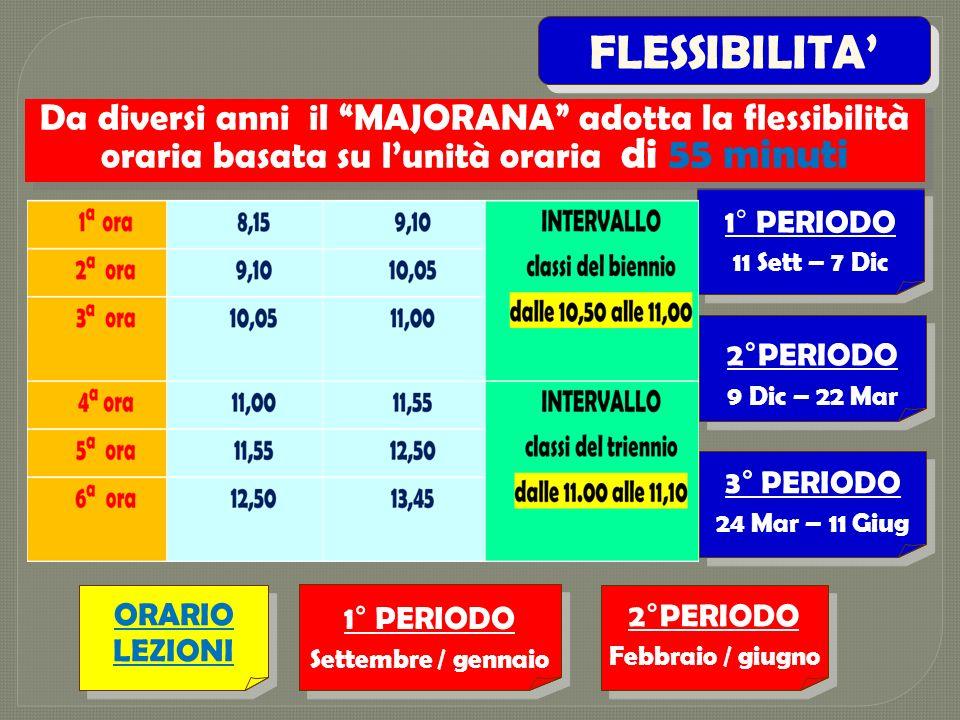 FLESSIBILITA' Da diversi anni il MAJORANA adotta la flessibilità oraria basata su l'unità oraria di 55 minuti.
