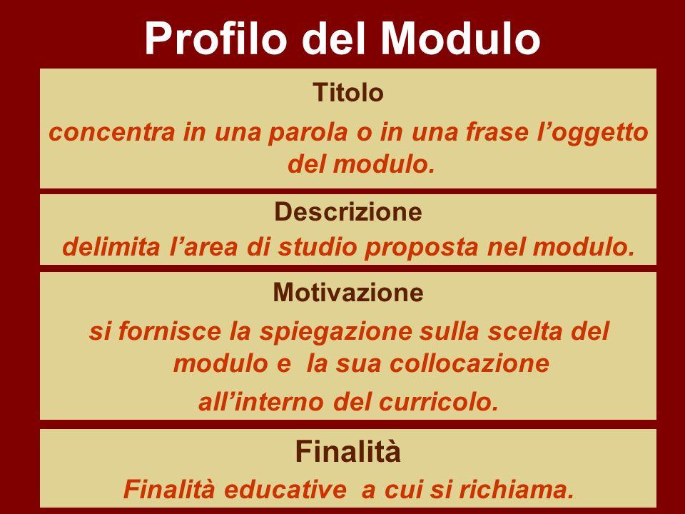 Profilo del Modulo Finalità Titolo