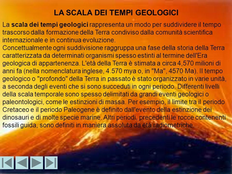 LA SCALA DEI TEMPI GEOLOGICI