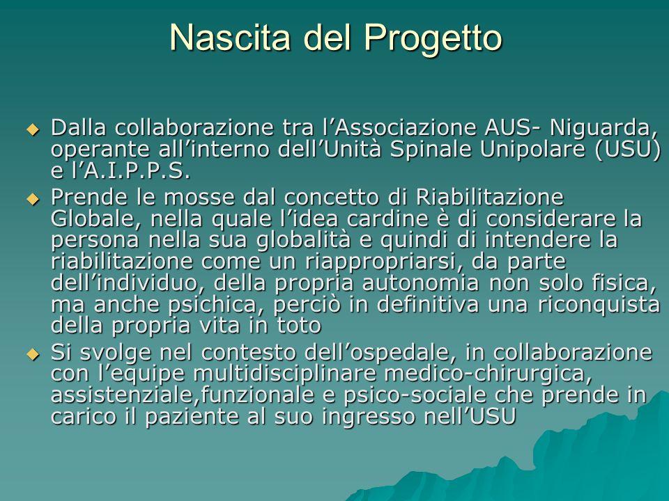 Nascita del Progetto Dalla collaborazione tra l'Associazione AUS- Niguarda, operante all'interno dell'Unità Spinale Unipolare (USU) e l'A.I.P.P.S.