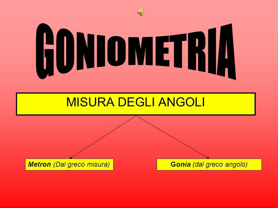 Gonìa (dal greco angolo)