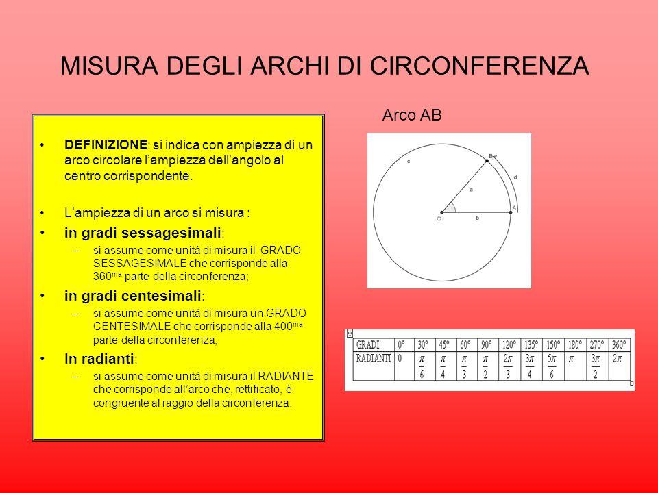 MISURA DEGLI ARCHI DI CIRCONFERENZA