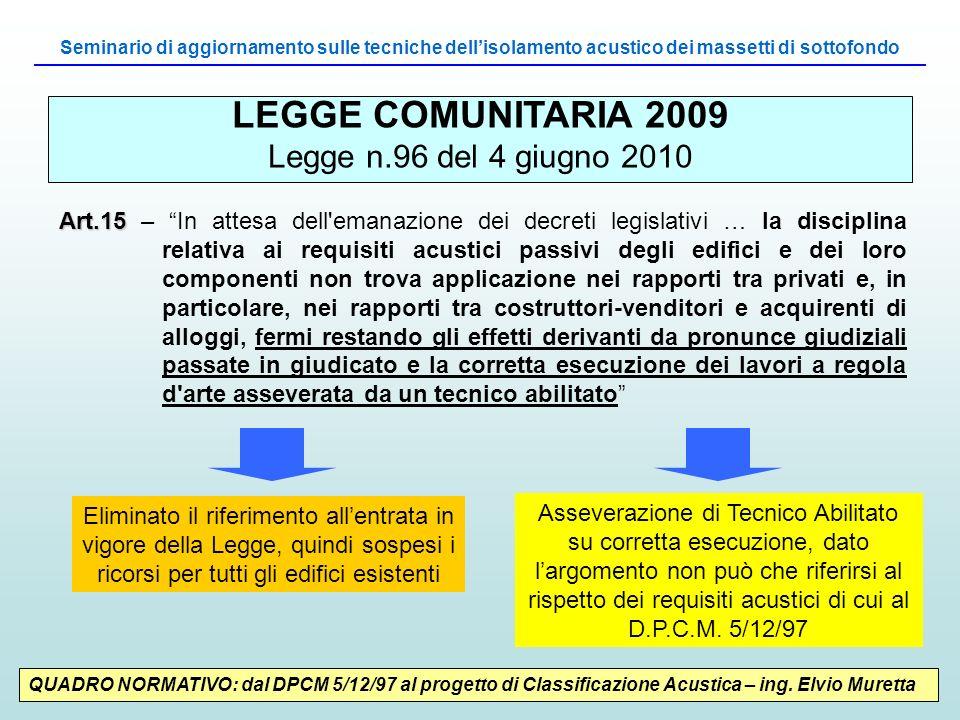 LEGGE COMUNITARIA 2009 Legge n.96 del 4 giugno 2010