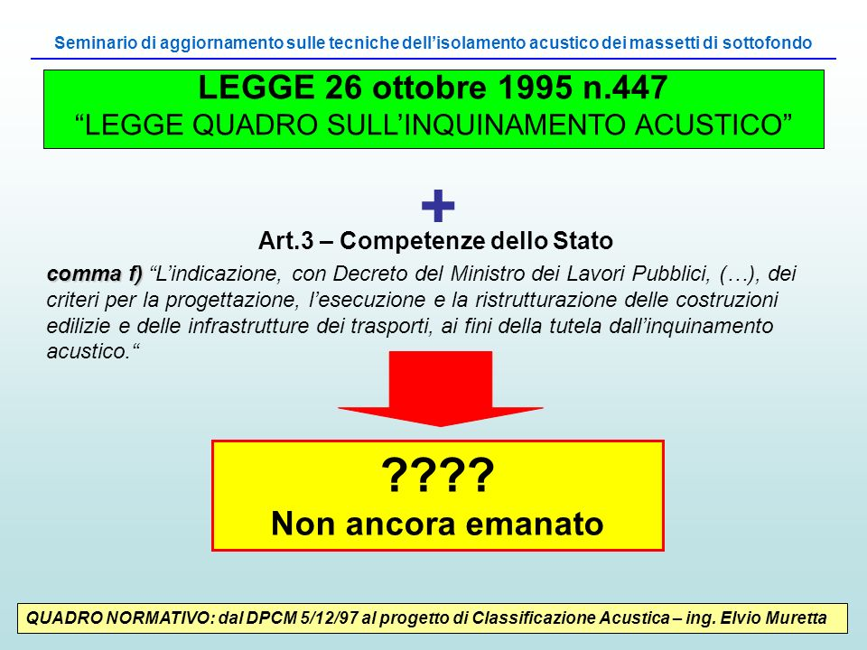 Art.3 – Competenze dello Stato