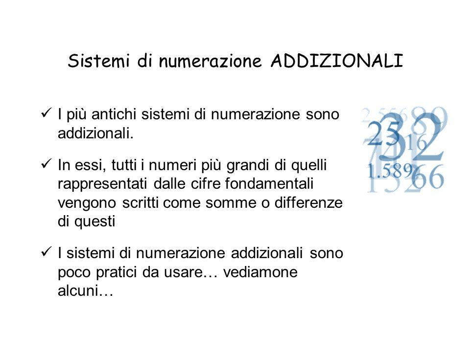 Sistemi di numerazione ADDIZIONALI