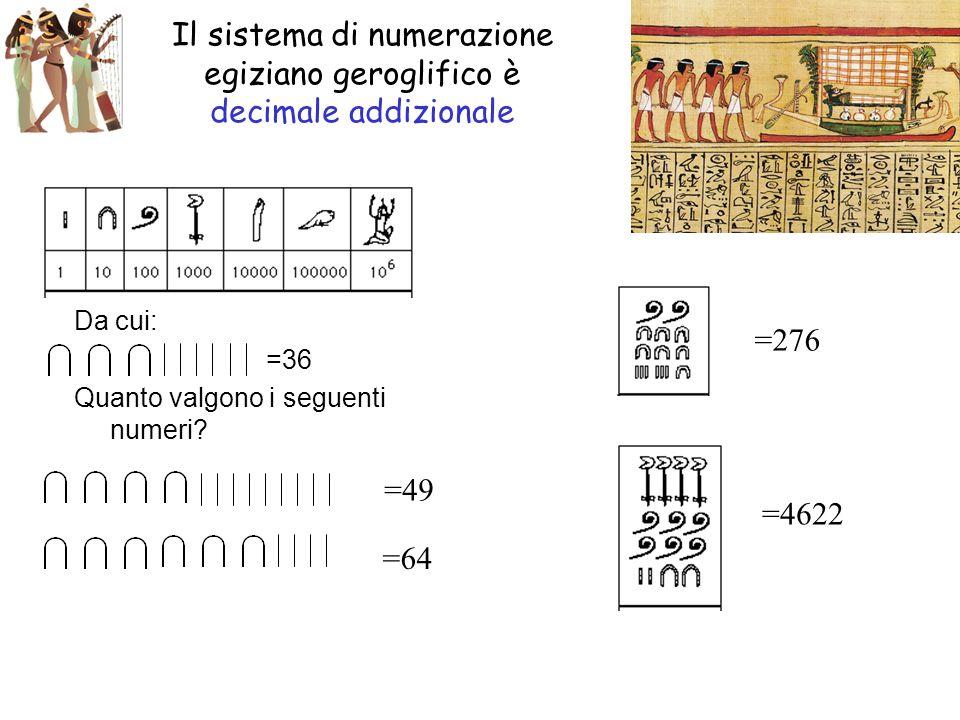 Il sistema di numerazione egiziano geroglifico è decimale addizionale