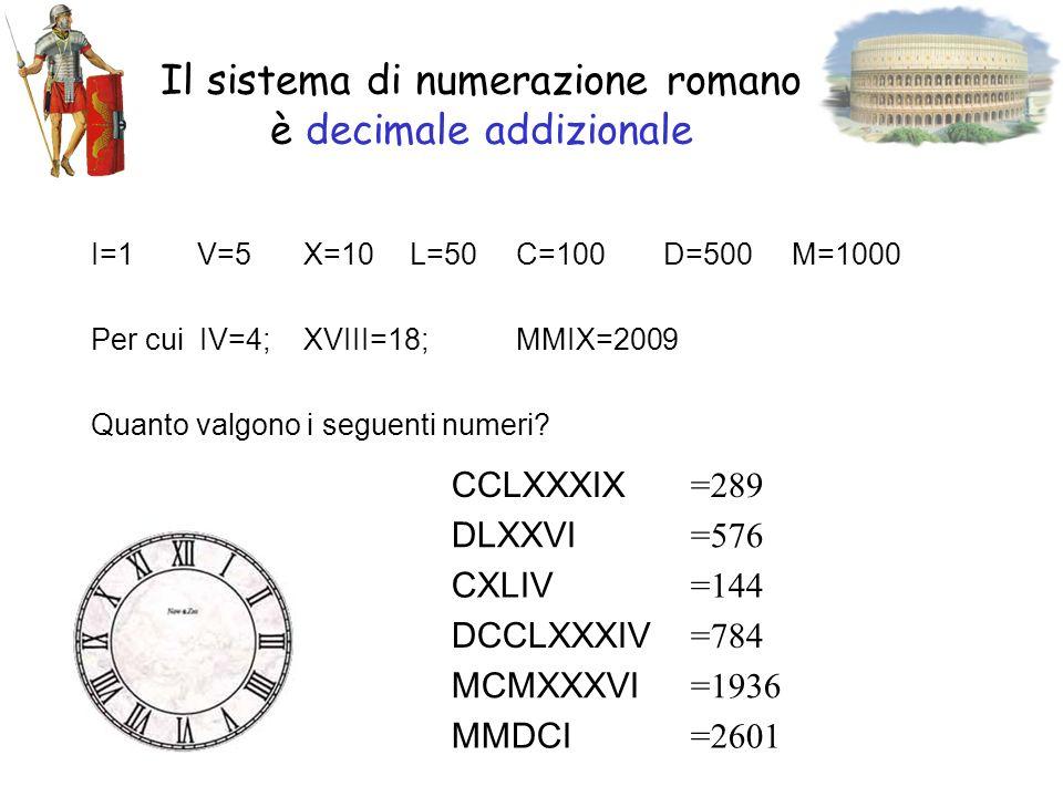 Il sistema di numerazione romano è decimale addizionale