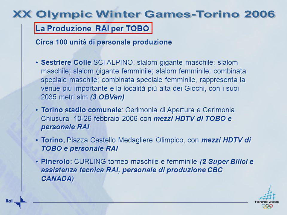 XX Olympic Winter Games-Torino 2006