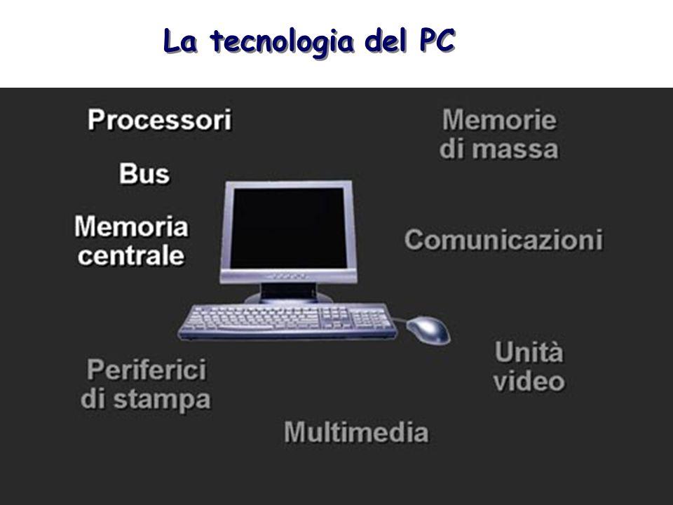 La tecnologia del PC