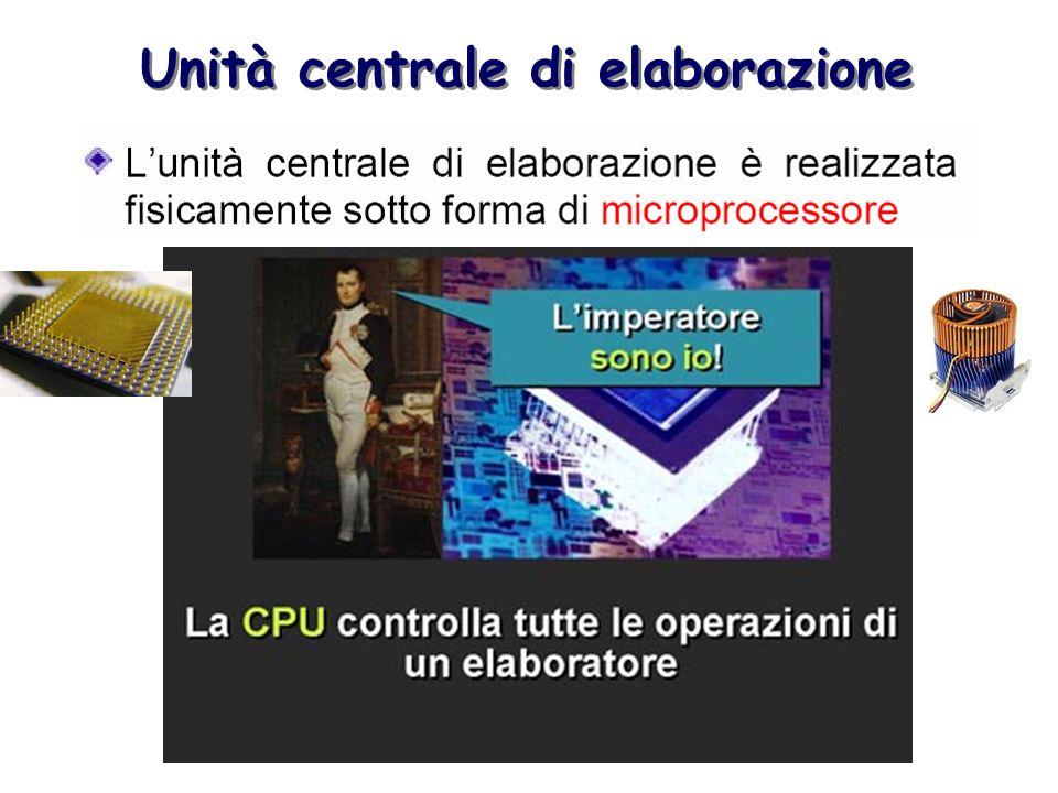 Unità centrale di elaborazione
