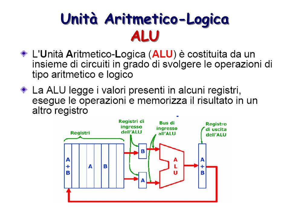 Unità Aritmetico-Logica