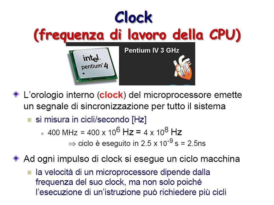 (frequenza di lavoro della CPU)