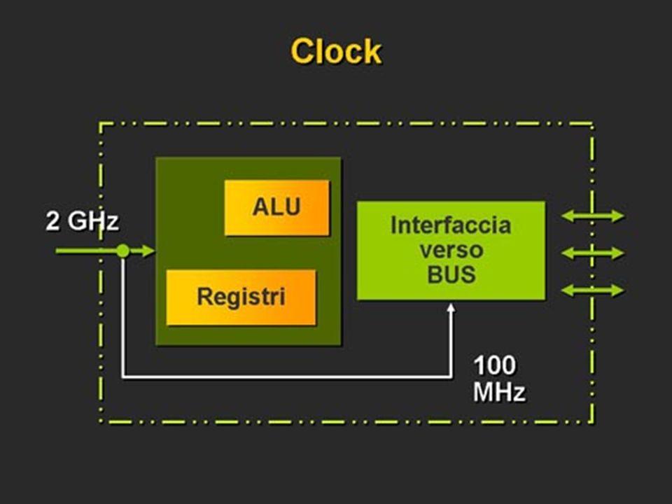 Non tutto va veloce come il microprocessore, alcuni componenti vanno molto più lenti