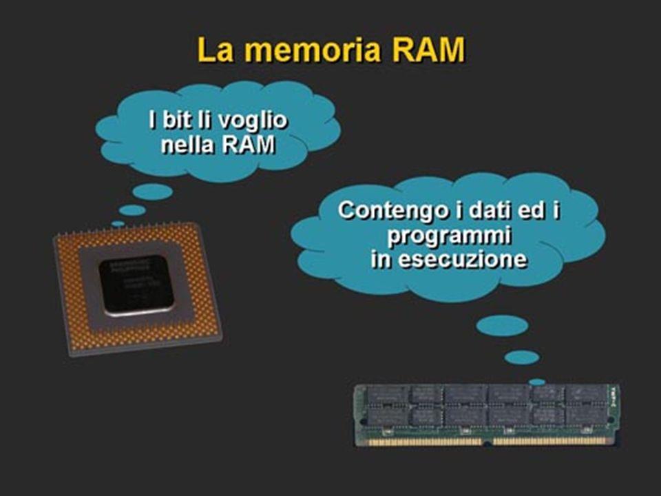 Microprocessori specifici (DSP) Per esempio nel telefonino