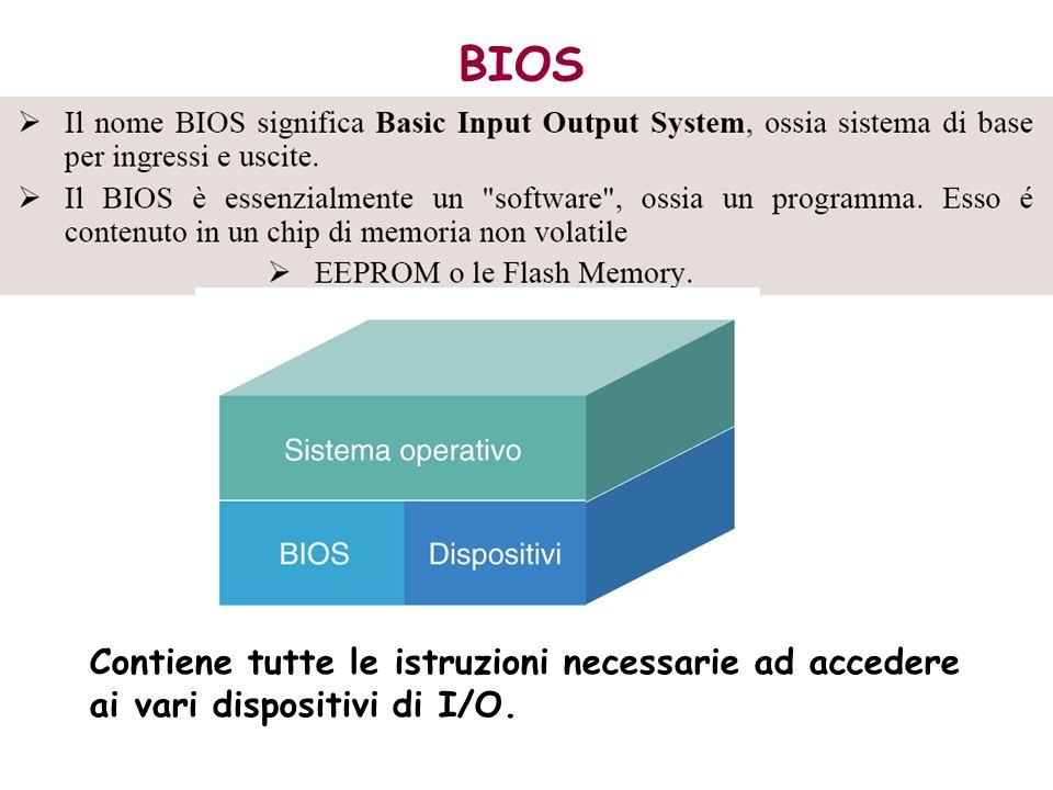 BIOS Contiene tutte le istruzioni necessarie ad accedere ai vari dispositivi di I/O.