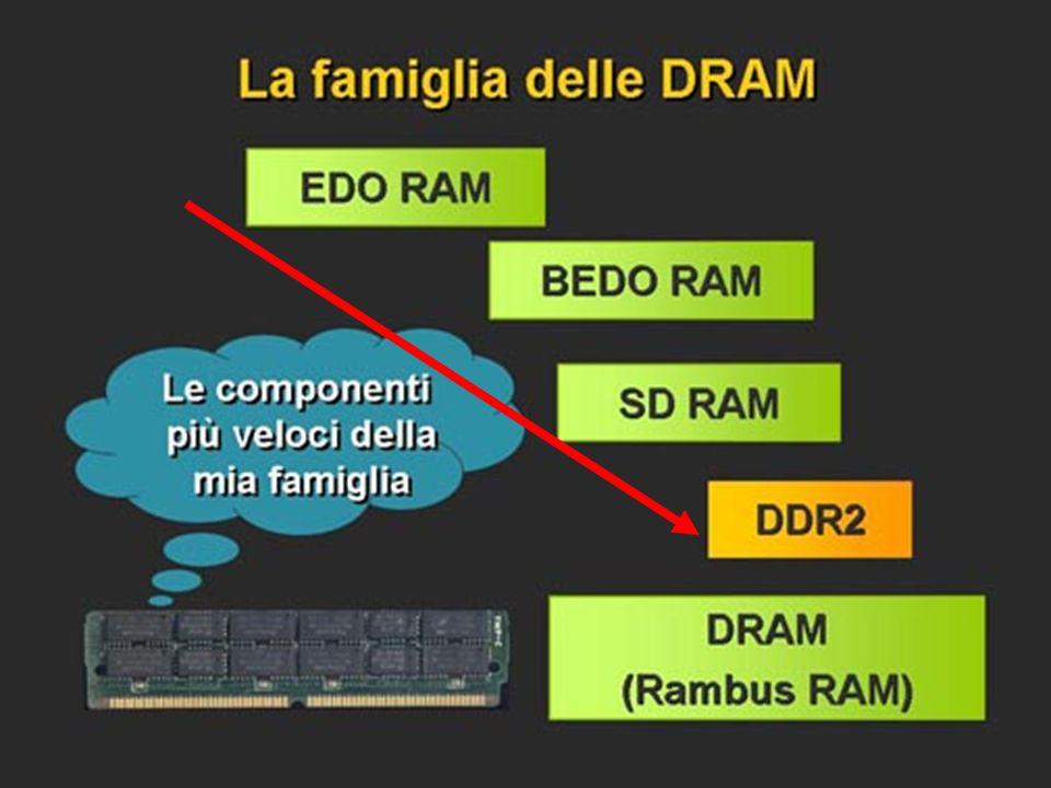 Le migliori sono DDR2 molto veloci
