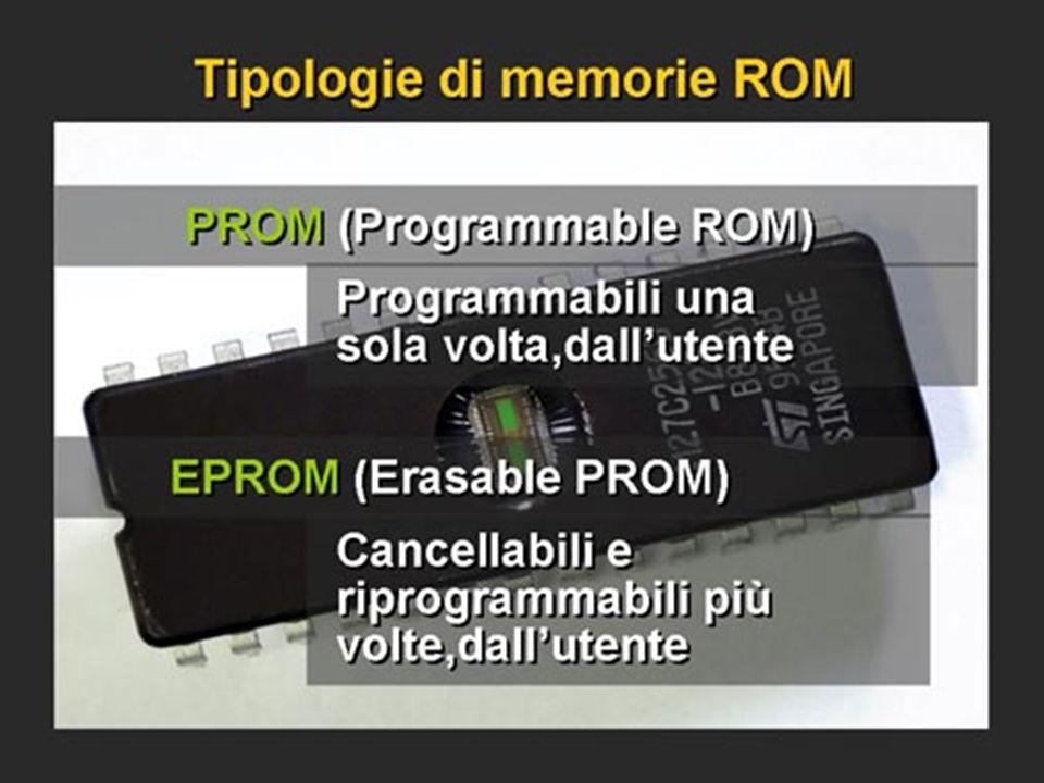 Programmabol – IPROM Eresebol Si cancellano con i raggi ultravioletti e bisogna estrarli da PC