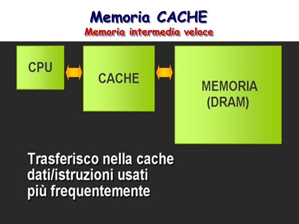 Memoria intermedia veloce