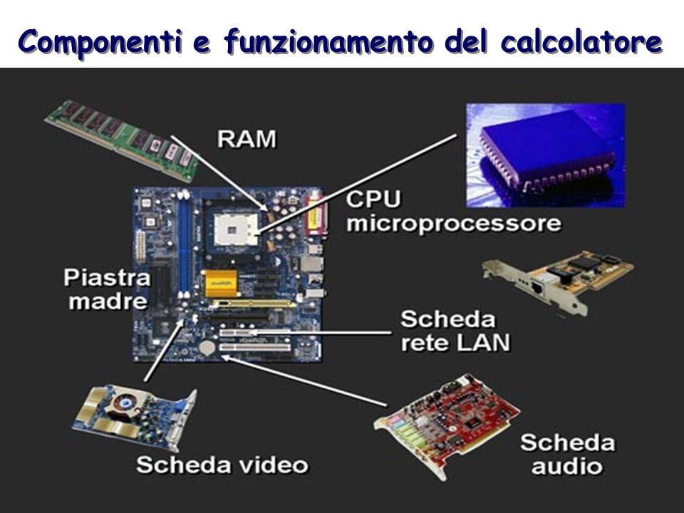Componenti e funzionamento del calcolatore