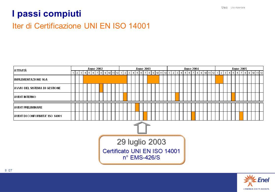 I passi compiuti ITER di Registrazione EMAS ed Adesione al PIONEER