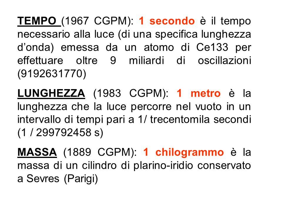 TEMPO (1967 CGPM): 1 secondo è il tempo necessario alla luce (di una specifica lunghezza d'onda) emessa da un atomo di Ce133 per effettuare oltre 9 miliardi di oscillazioni (9192631770)