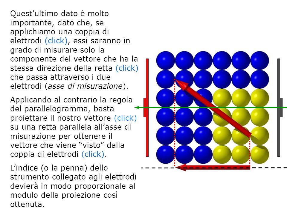 Quest'ultimo dato è molto importante, dato che, se applichiamo una coppia di elettrodi (click), essi saranno in grado di misurare solo la componente del vettore che ha la stessa direzione della retta (click) che passa attraverso i due elettrodi (asse di misurazione).