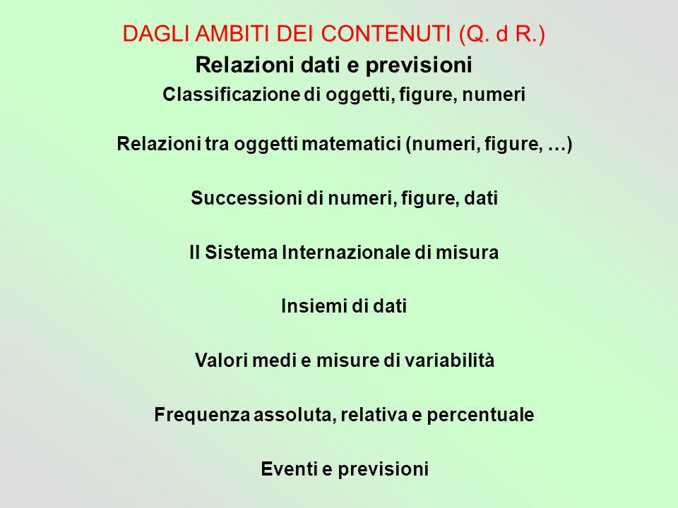 DAGLI AMBITI DEI CONTENUTI (Q. d R.) Relazioni dati e previsioni