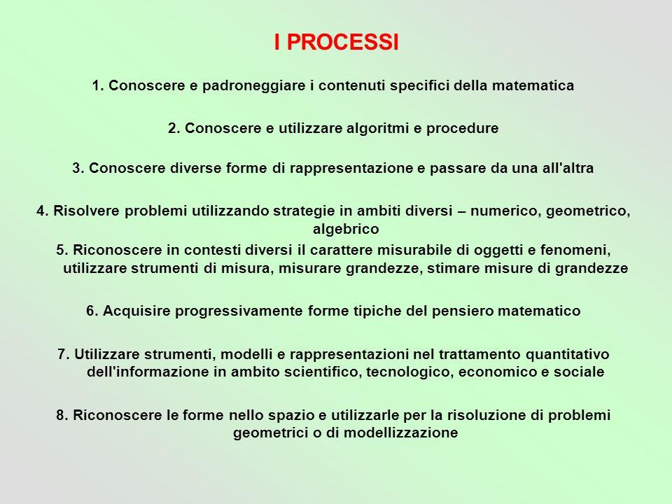 I PROCESSI 1. Conoscere e padroneggiare i contenuti specifici della matematica. 2. Conoscere e utilizzare algoritmi e procedure.