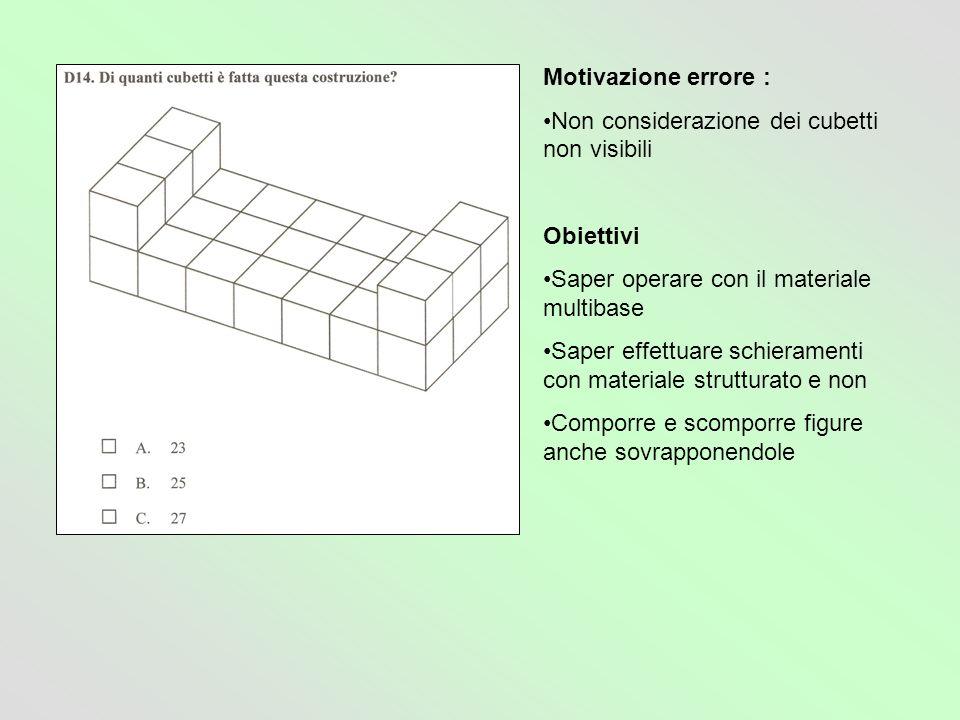 Motivazione errore : Non considerazione dei cubetti non visibili. Obiettivi. Saper operare con il materiale multibase.