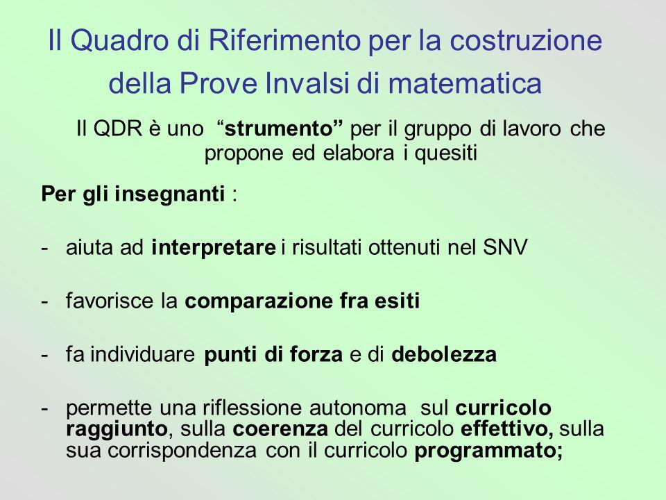 Il Quadro di Riferimento per la costruzione della Prove Invalsi di matematica