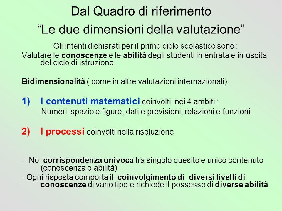 Dal Quadro di riferimento Le due dimensioni della valutazione