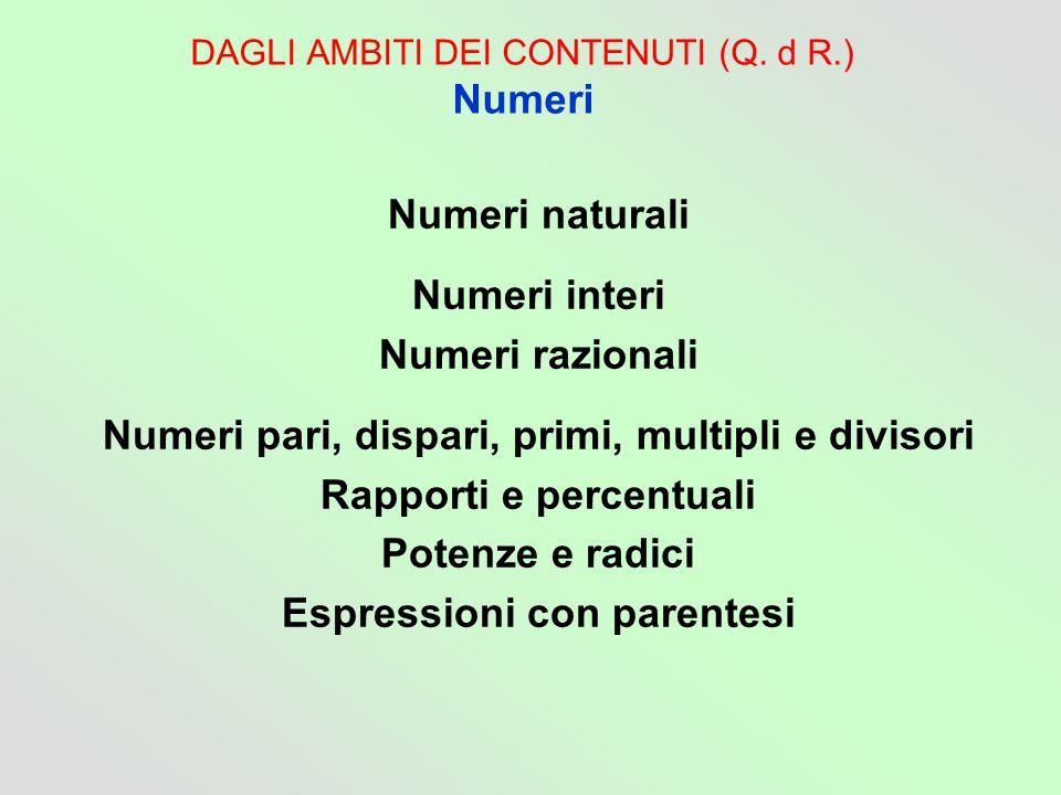 DAGLI AMBITI DEI CONTENUTI (Q. d R.) Numeri