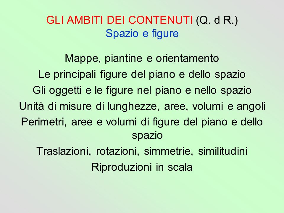 GLI AMBITI DEI CONTENUTI (Q. d R.) Spazio e figure