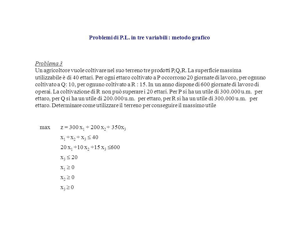 Problemi di P.L. in tre variabili : metodo grafico