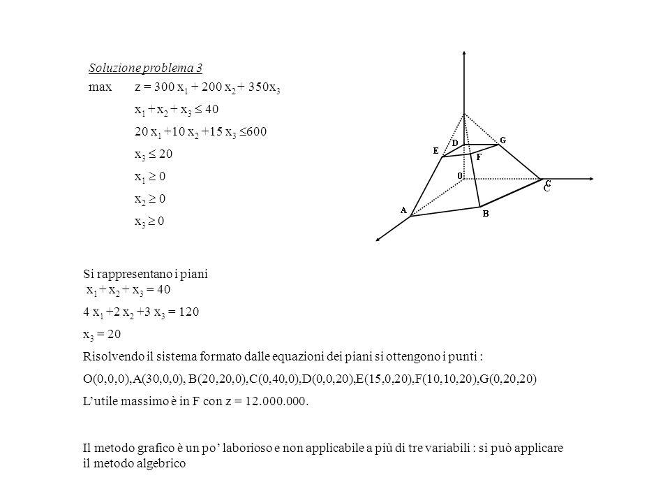 Soluzione problema 3 max. z = 300 x1 + 200 x2 + 350x3. x1 + x2 + x3  40. 20 x1 +10 x2 +15 x3 600.