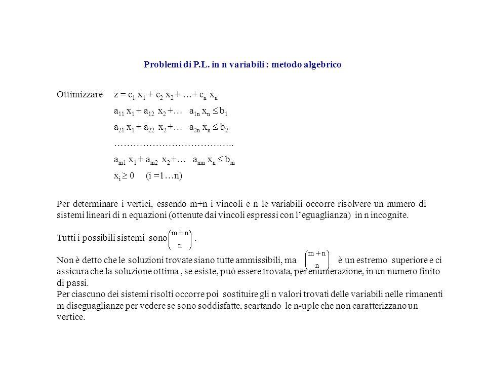 Problemi di P.L. in n variabili : metodo algebrico