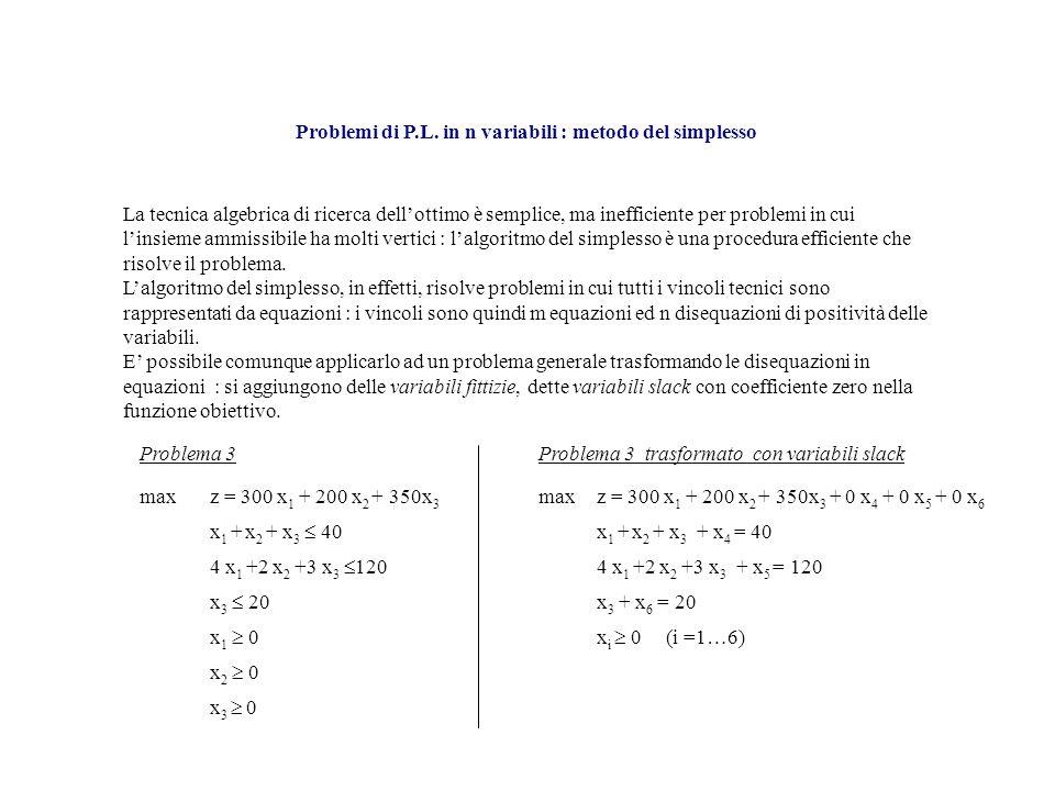Problemi di P.L. in n variabili : metodo del simplesso