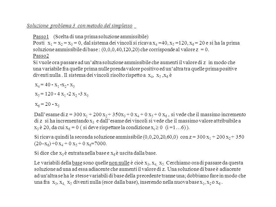 Soluzione problema 3 con metodo del simplesso