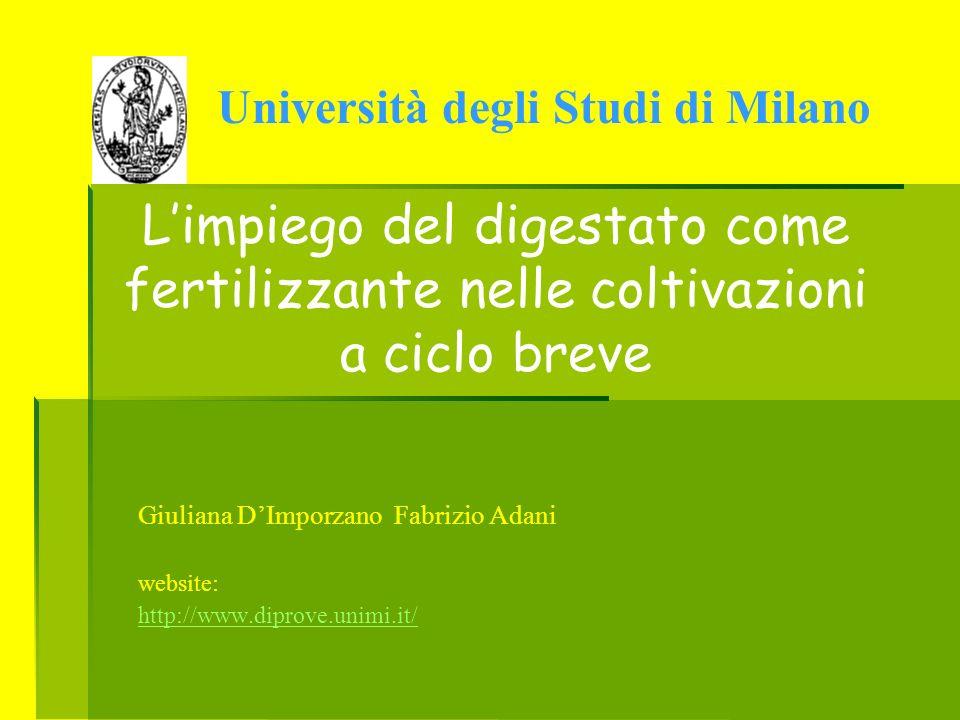 Università degli Studi di Milano L'impiego del digestato come fertilizzante nelle coltivazioni a ciclo breve