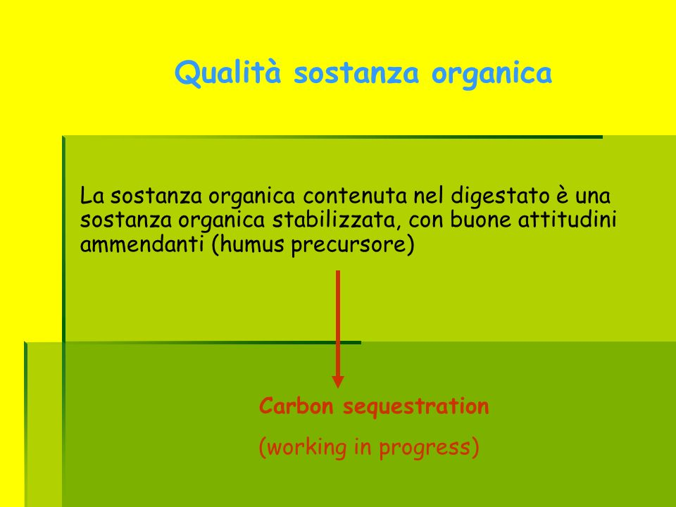 Qualità sostanza organica