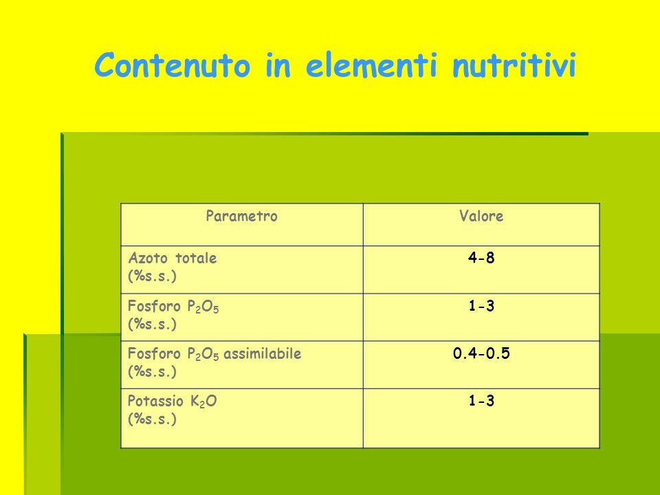 Contenuto in elementi nutritivi