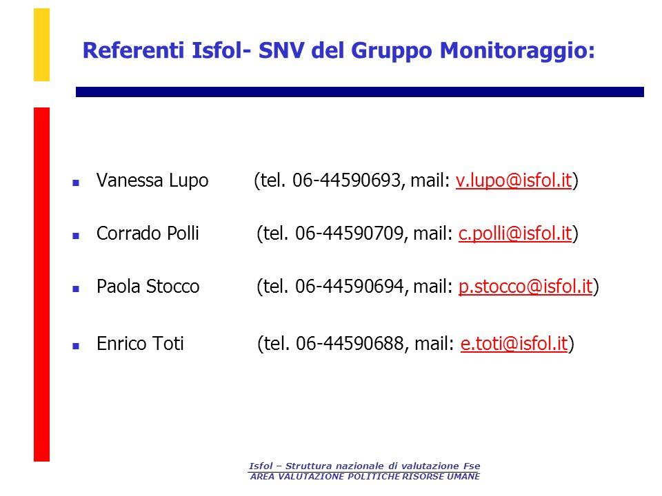 Referenti Isfol- SNV del Gruppo Monitoraggio: