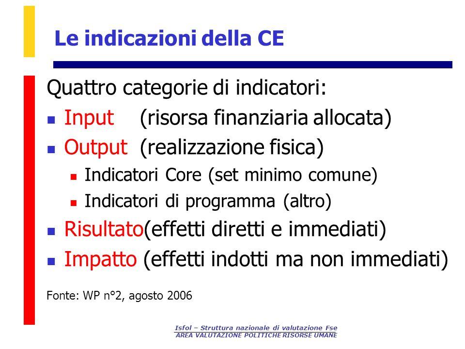 Le indicazioni della CE