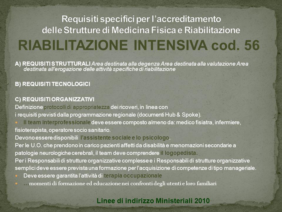 RIABILITAZIONE INTENSIVA cod. 56 Linee di indirizzo Ministeriali 2010