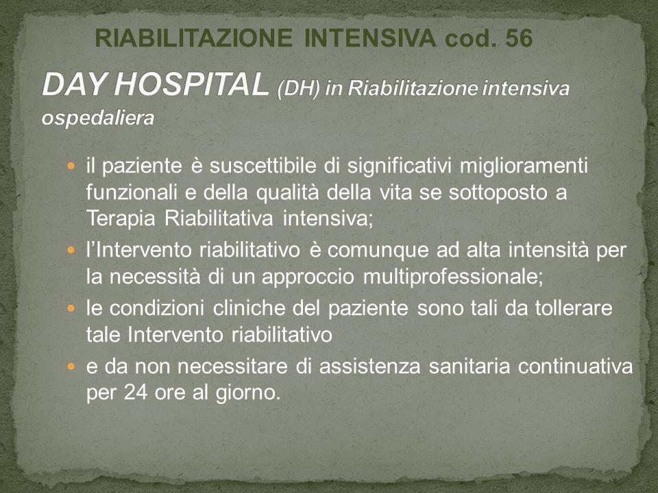 DAY HOSPITAL (DH) in Riabilitazione intensiva ospedaliera