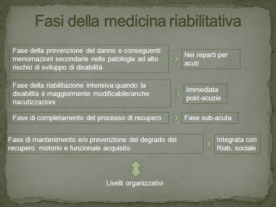 Fasi della medicina riabilitativa