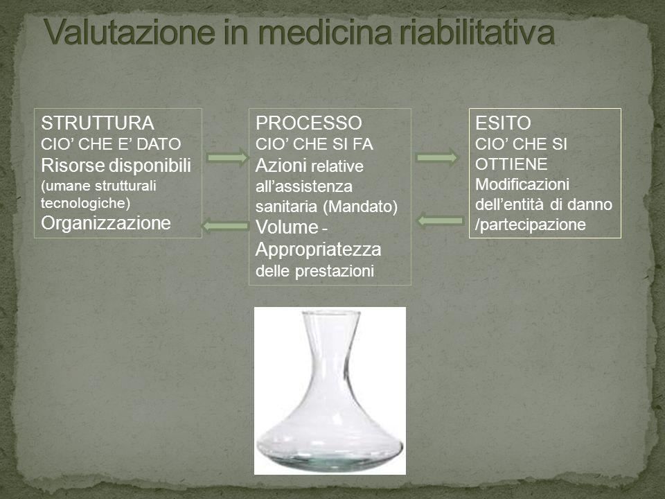 Valutazione in medicina riabilitativa